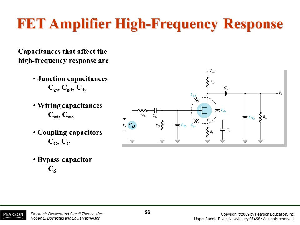FET Amplifier High-Frequency Response