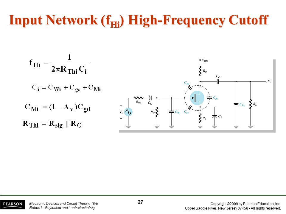 Input Network (fHi) High-Frequency Cutoff