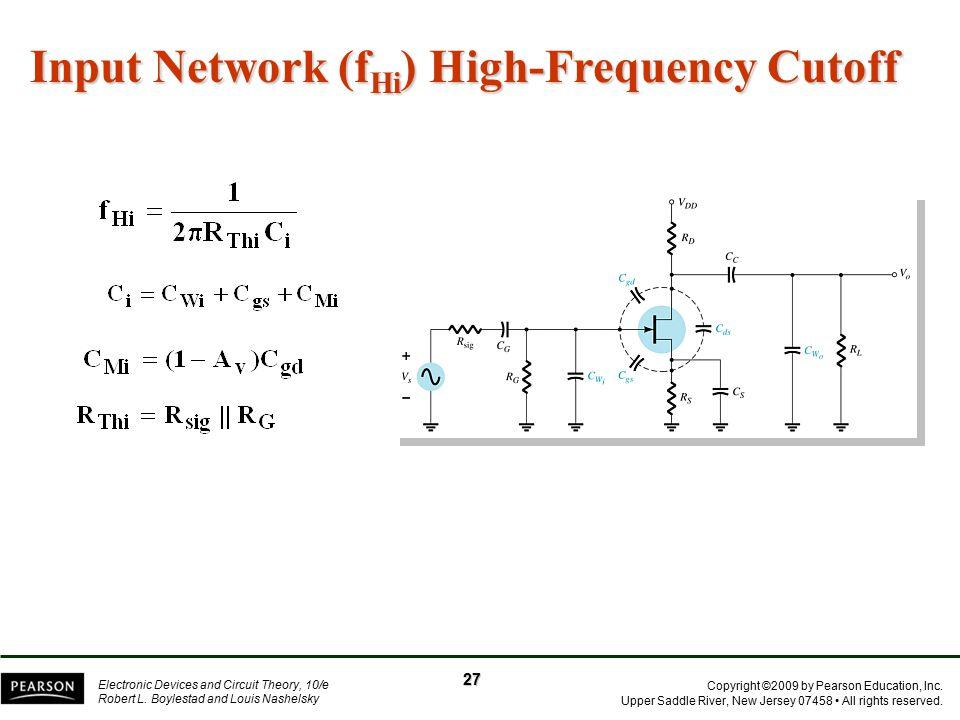 Input Network (fHi) High-Frequency Cutoff