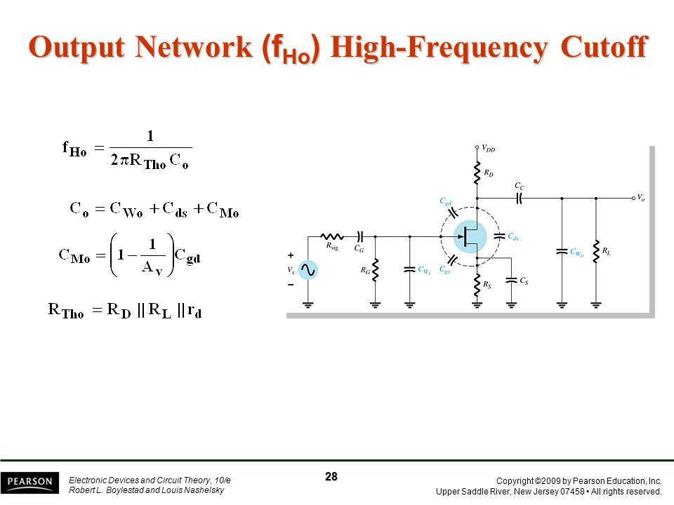 Output Network (fHo) High-Frequency Cutoff