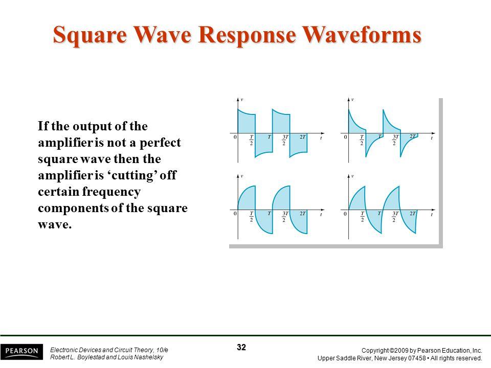 Square Wave Response Waveforms
