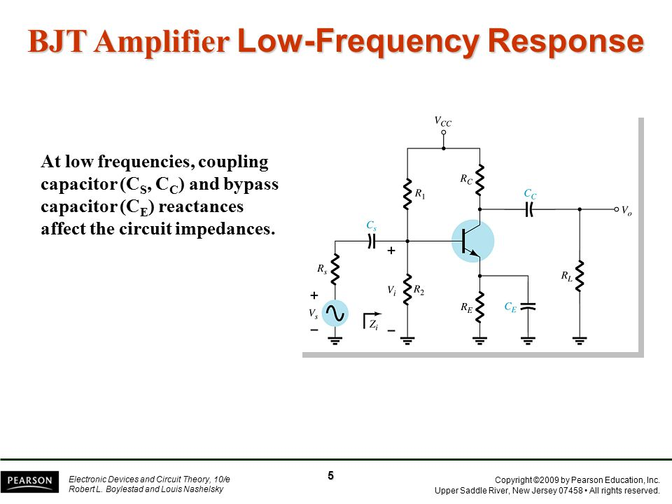 BJT Amplifier Low-Frequency Response