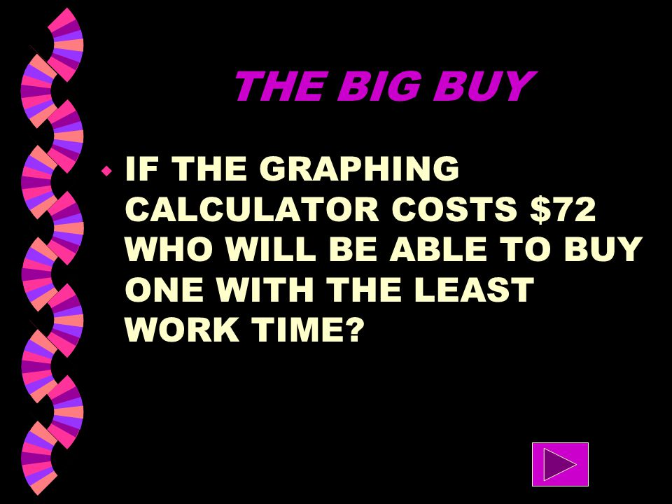THE BIG BUY IF THE GRAPHING CALCULATOR COSTS $72 WHO WILL BE ABLE TO BUY ONE WITH THE LEAST WORK TIME