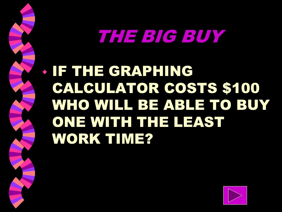 THE BIG BUY IF THE GRAPHING CALCULATOR COSTS $100 WHO WILL BE ABLE TO BUY ONE WITH THE LEAST WORK TIME