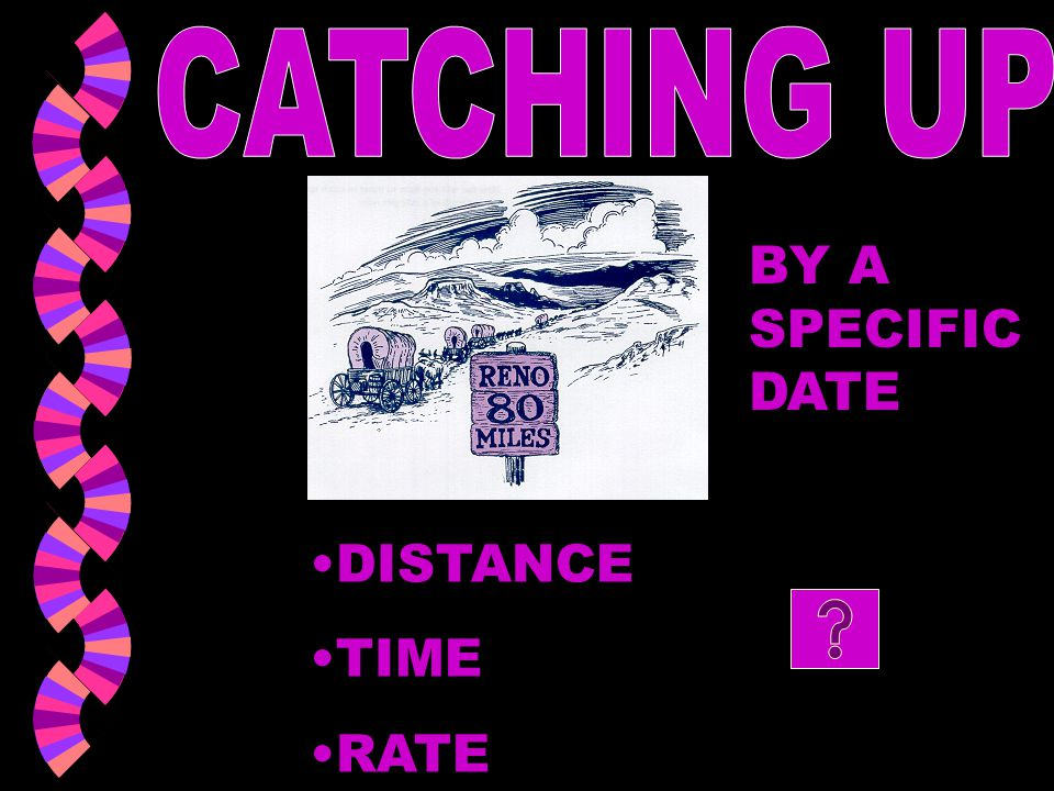 CATCHING UP BY A SPECIFIC DATE DISTANCE TIME RATE