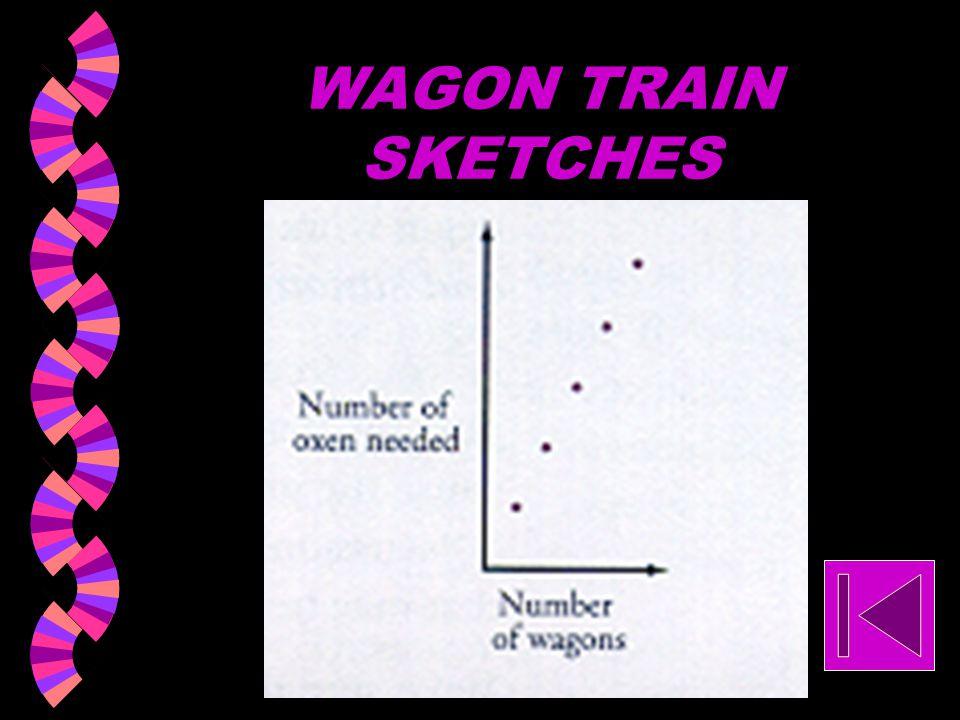 WAGON TRAIN SKETCHES
