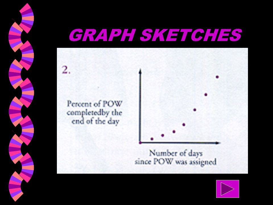 GRAPH SKETCHES