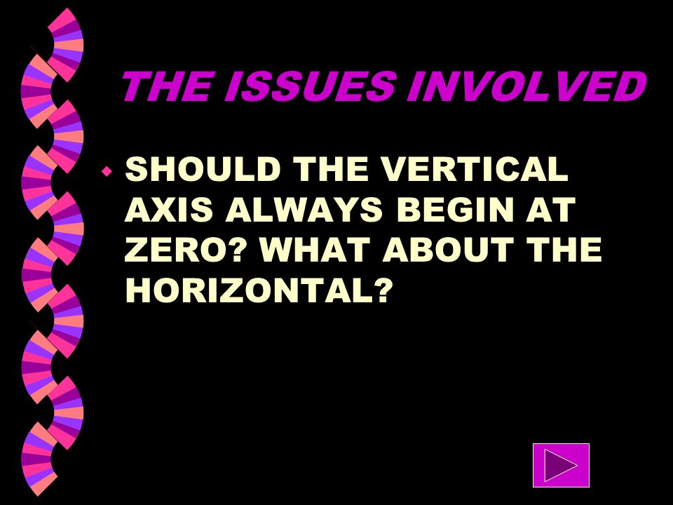 THE ISSUES INVOLVED SHOULD THE VERTICAL AXIS ALWAYS BEGIN AT ZERO WHAT ABOUT THE HORIZONTAL