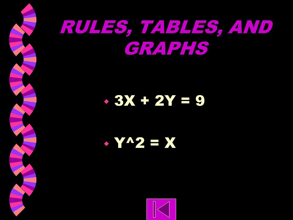 RULES, TABLES, AND GRAPHS