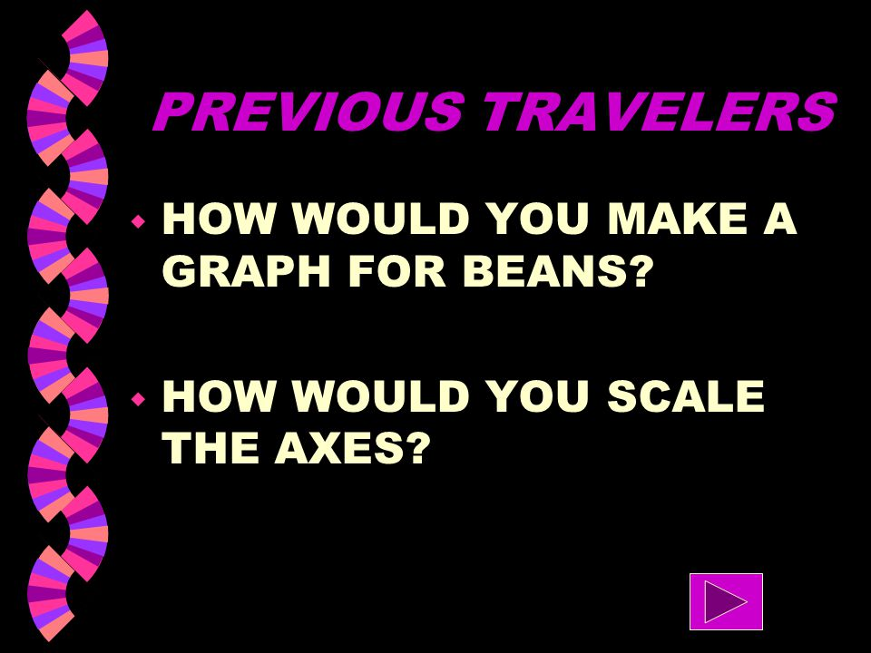 PREVIOUS TRAVELERS HOW WOULD YOU MAKE A GRAPH FOR BEANS