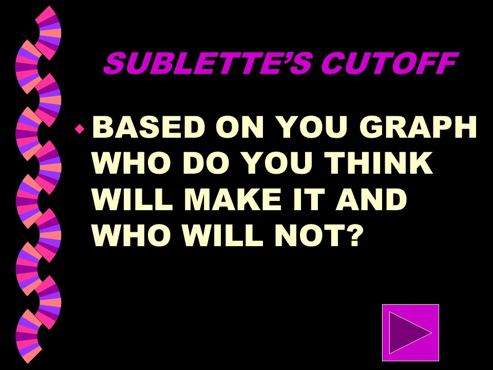SUBLETTE'S CUTOFF BASED ON YOU GRAPH WHO DO YOU THINK WILL MAKE IT AND WHO WILL NOT