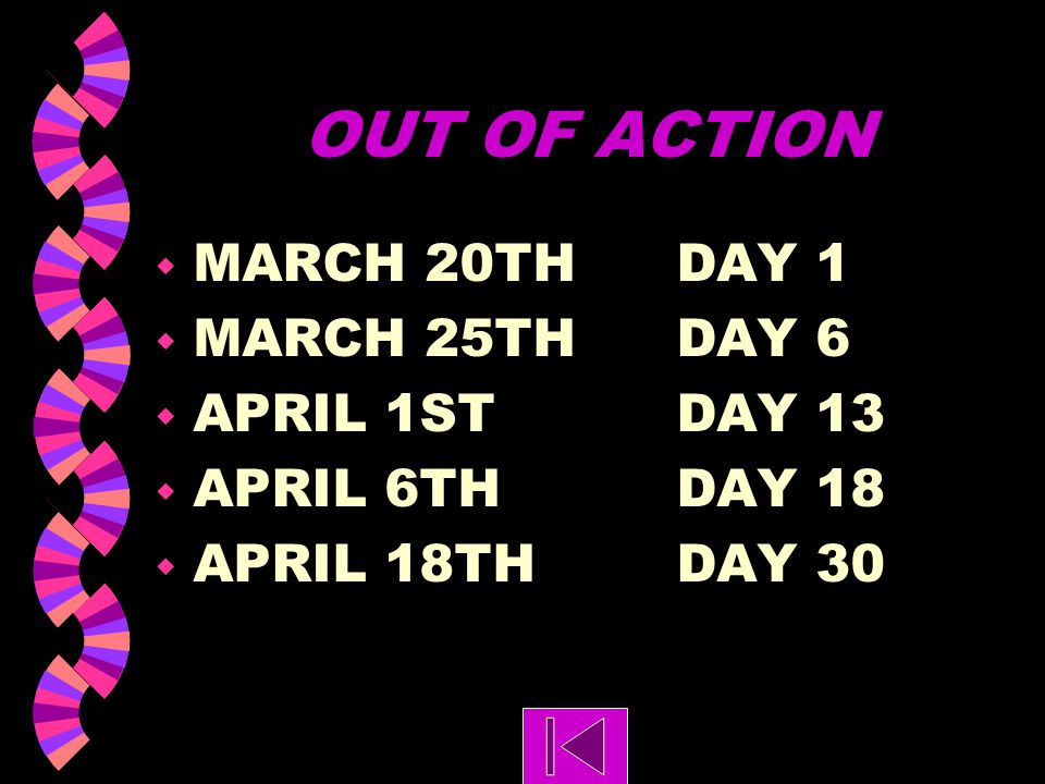 OUT OF ACTION MARCH 20TH DAY 1 MARCH 25TH DAY 6 APRIL 1ST DAY 13