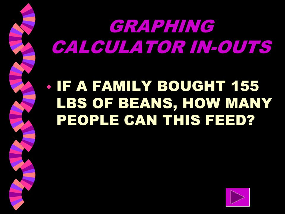 GRAPHING CALCULATOR IN-OUTS