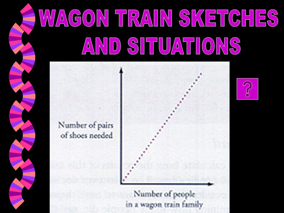 WAGON TRAIN SKETCHES AND SITUATIONS