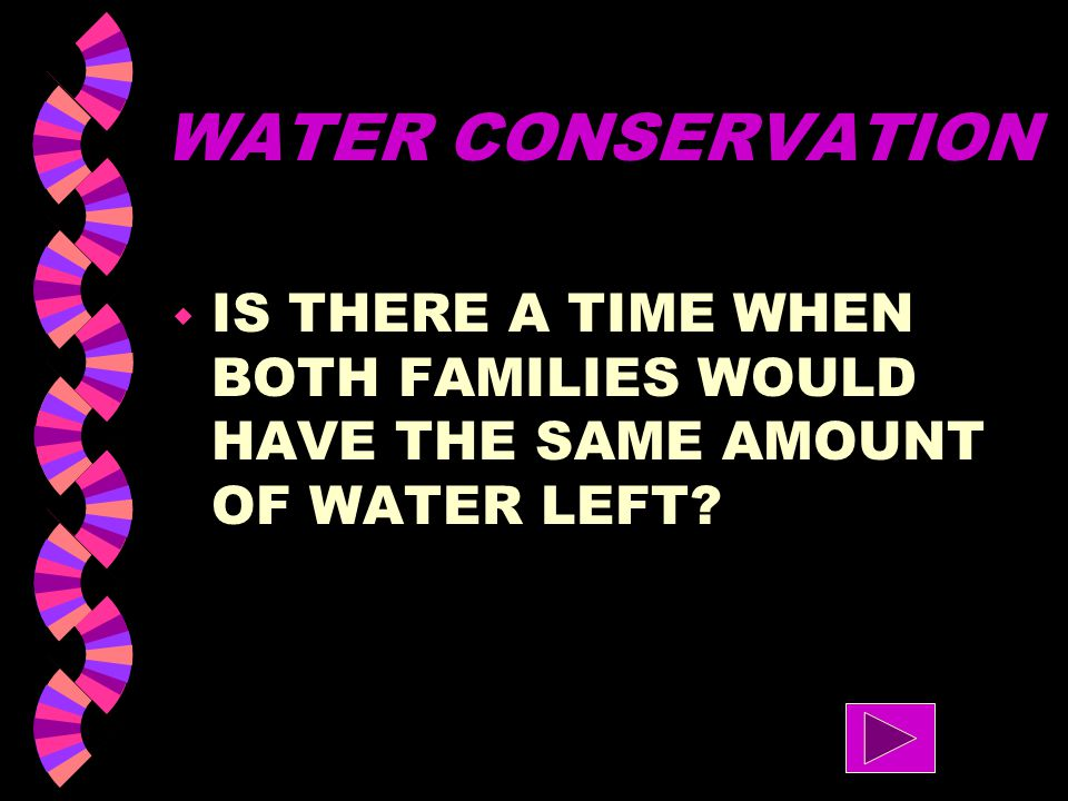 WATER CONSERVATION IS THERE A TIME WHEN BOTH FAMILIES WOULD HAVE THE SAME AMOUNT OF WATER LEFT