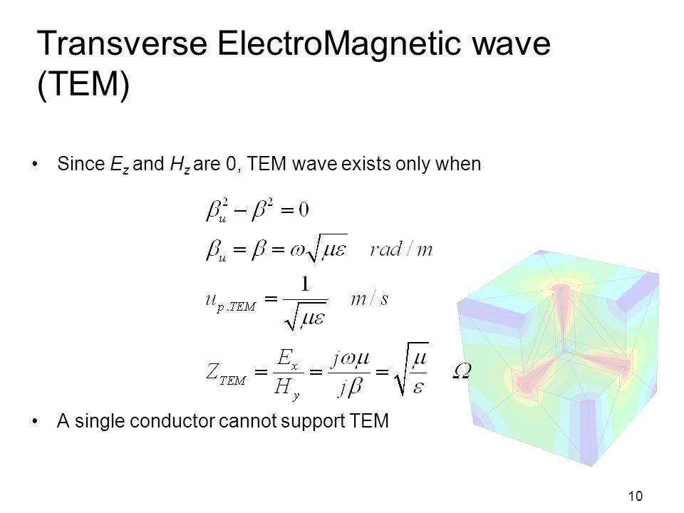 Transverse ElectroMagnetic wave (TEM)