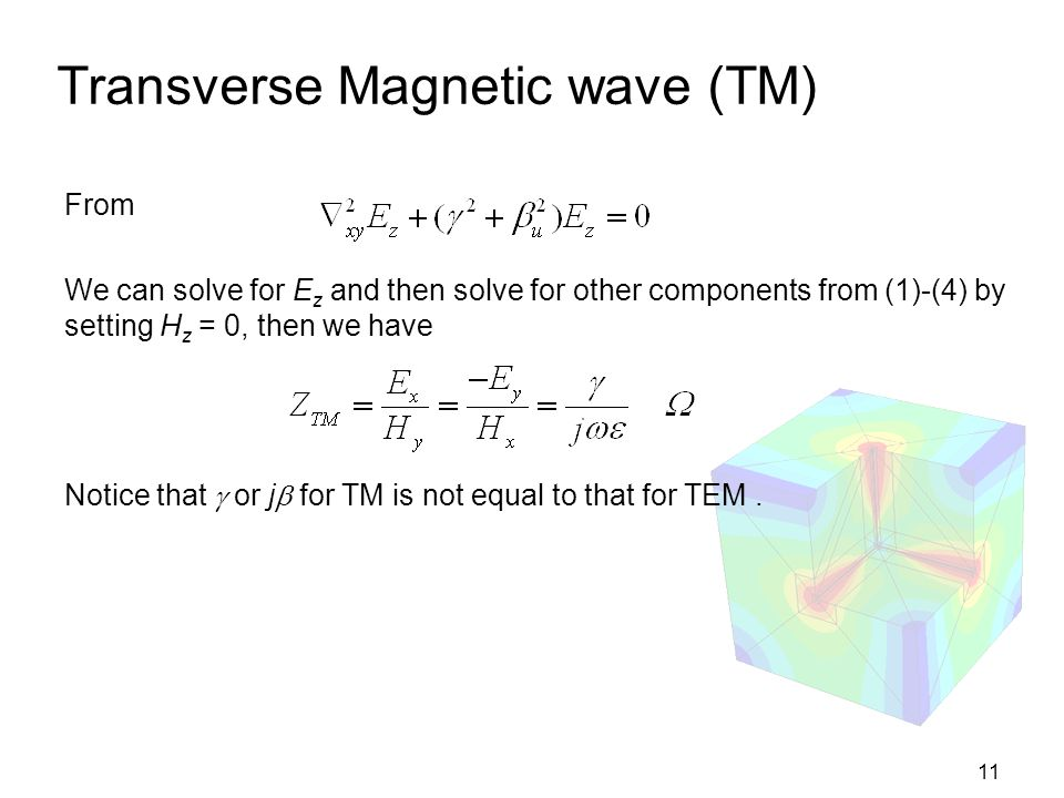 Transverse Magnetic wave (TM)
