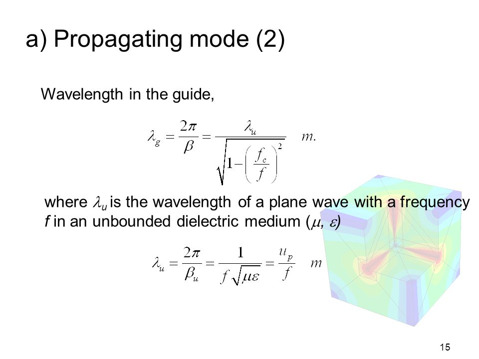 a) Propagating mode (2) Wavelength in the guide,