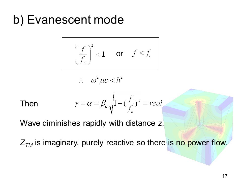 b) Evanescent mode or Then Wave diminishes rapidly with distance z.