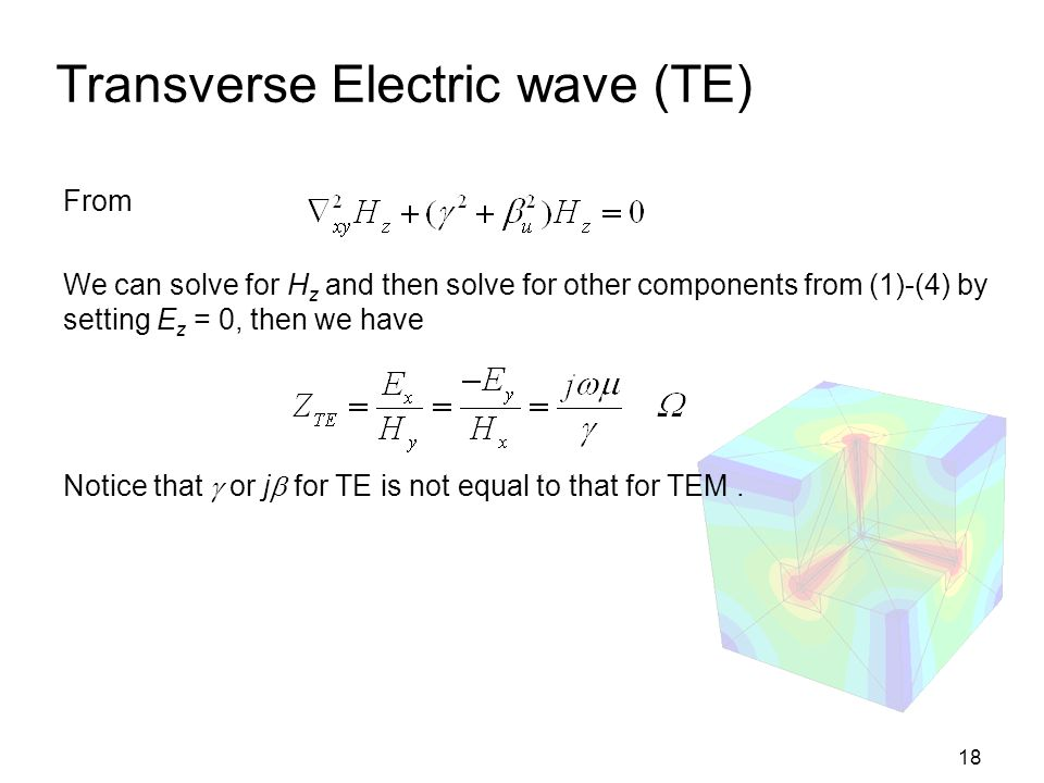 Transverse Electric wave (TE)