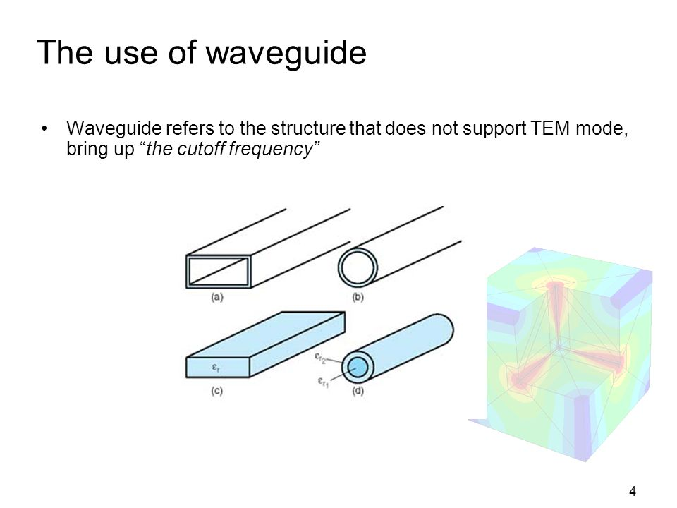 The use of waveguide Waveguide refers to the structure that does not support TEM mode, bring up the cutoff frequency