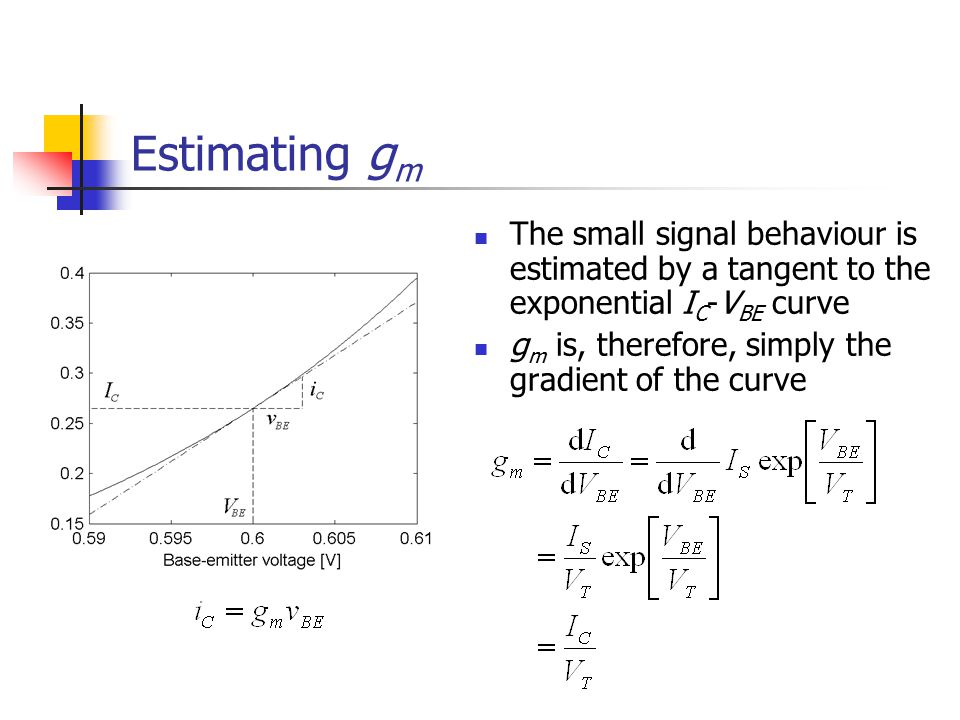 Estimating gm The small signal behaviour is estimated by a tangent to the exponential IC-VBE curve.