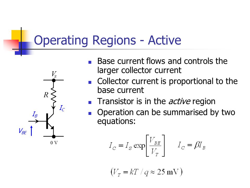 Operating Regions - Active