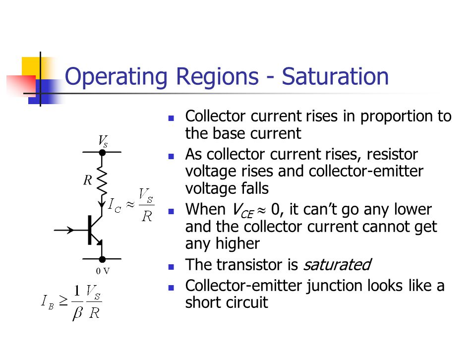 Operating Regions - Saturation