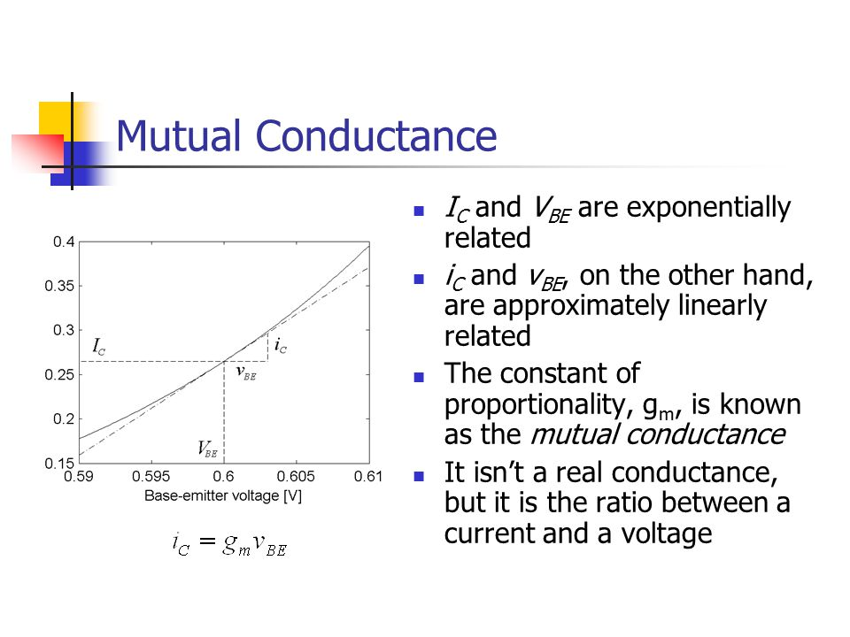 Mutual Conductance IC and VBE are exponentially related