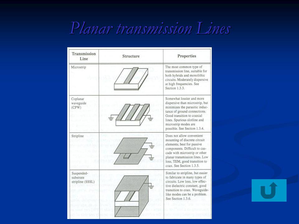 Planar transmission Lines