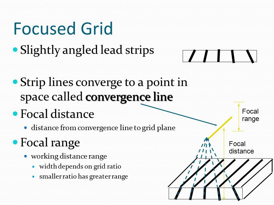Focused Grid Slightly angled lead strips