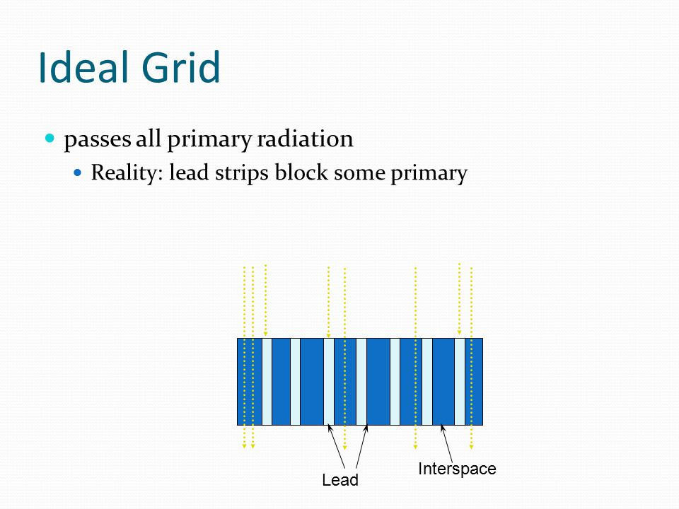 Ideal Grid passes all primary radiation