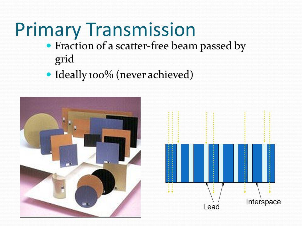 Primary Transmission Fraction of a scatter-free beam passed by grid