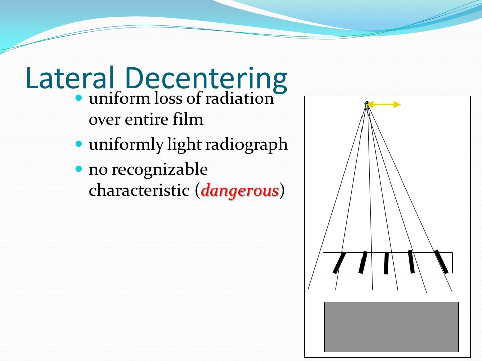 Lateral Decentering uniform loss of radiation over entire film