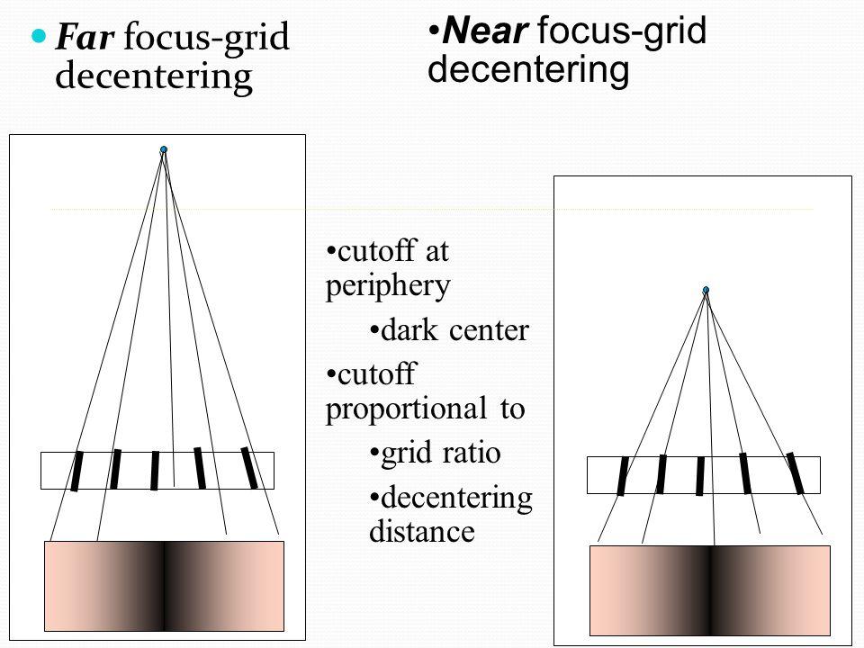 Near focus-grid decentering Far focus-grid decentering