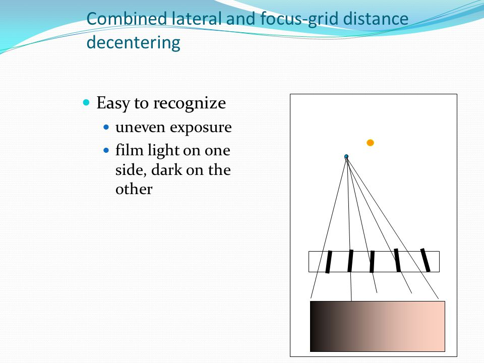 Combined lateral and focus-grid distance decentering
