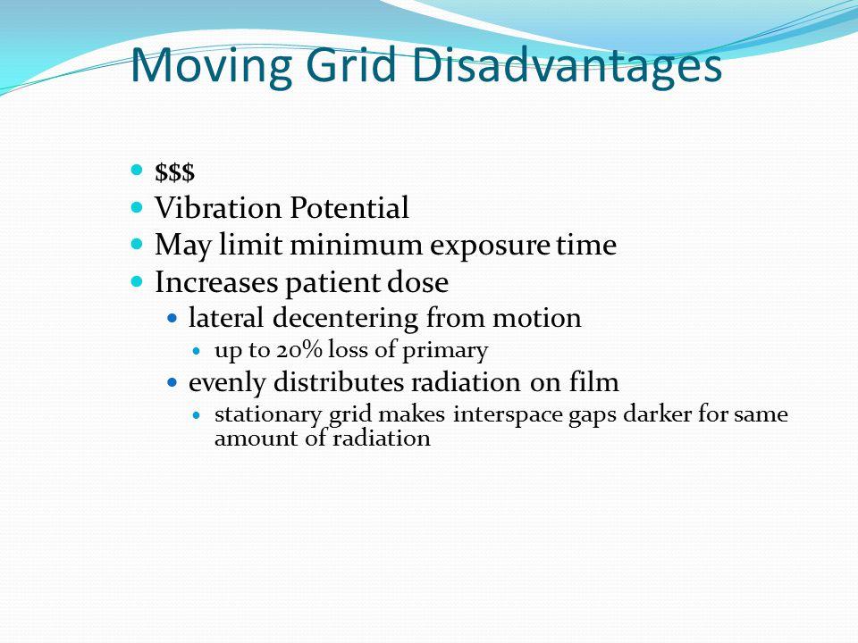 Moving Grid Disadvantages