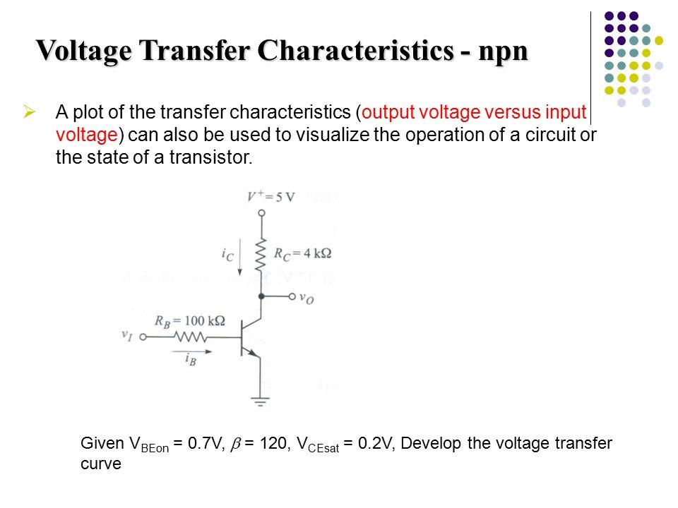 Voltage Transfer Characteristics - npn
