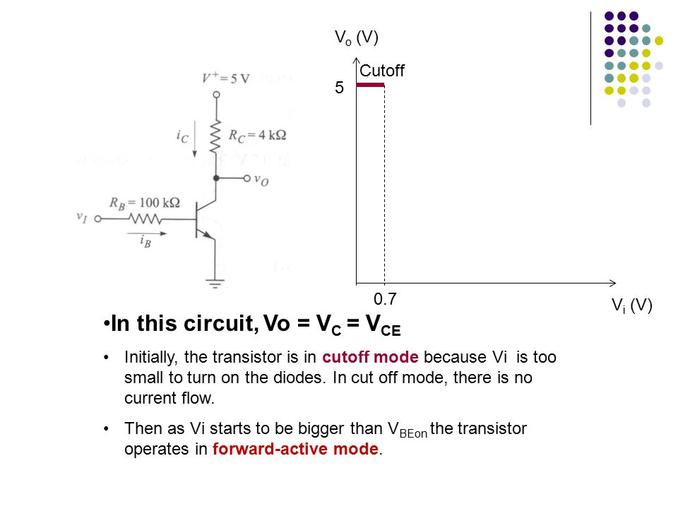 In this circuit, Vo = VC = VCE