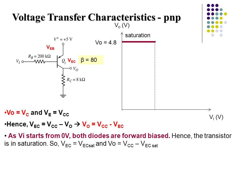 Voltage Transfer Characteristics - pnp