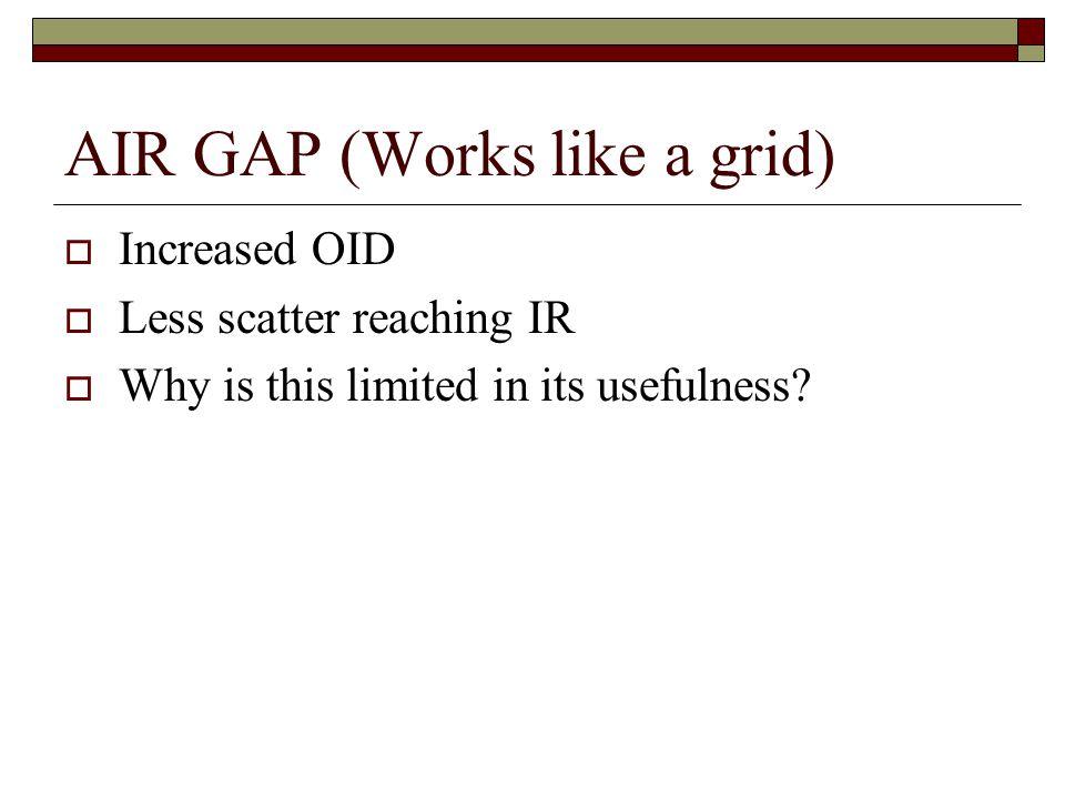 AIR GAP (Works like a grid)