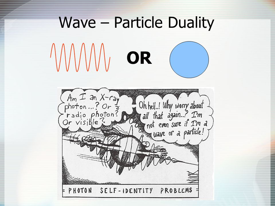 Wave – Particle Duality