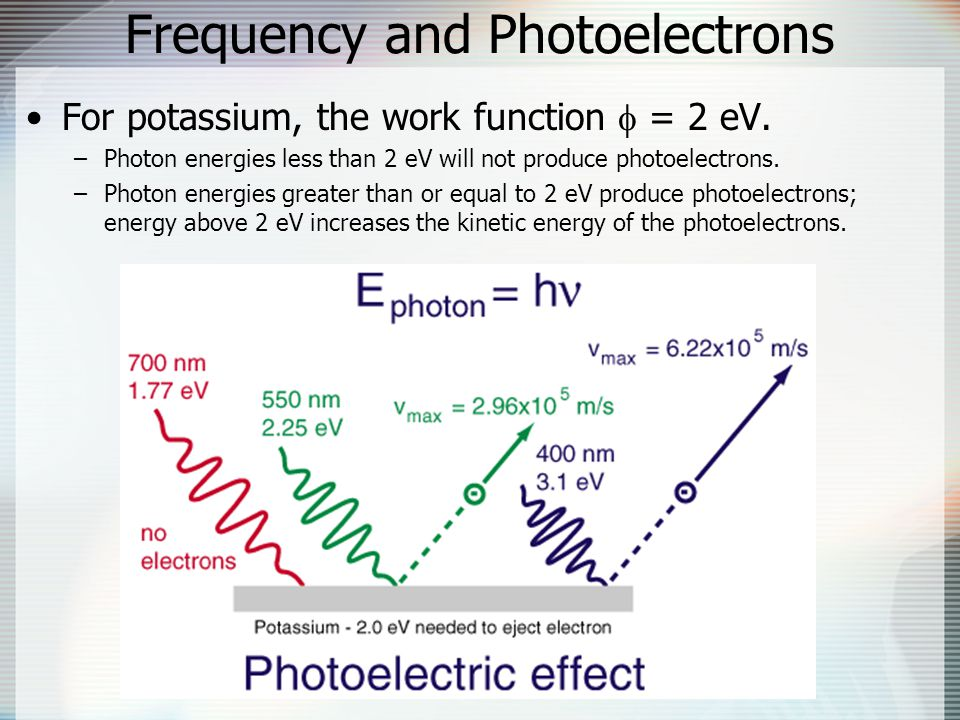 Frequency and Photoelectrons