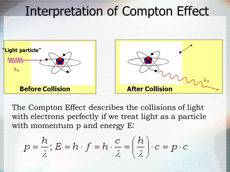 Interpretation of Compton Effect
