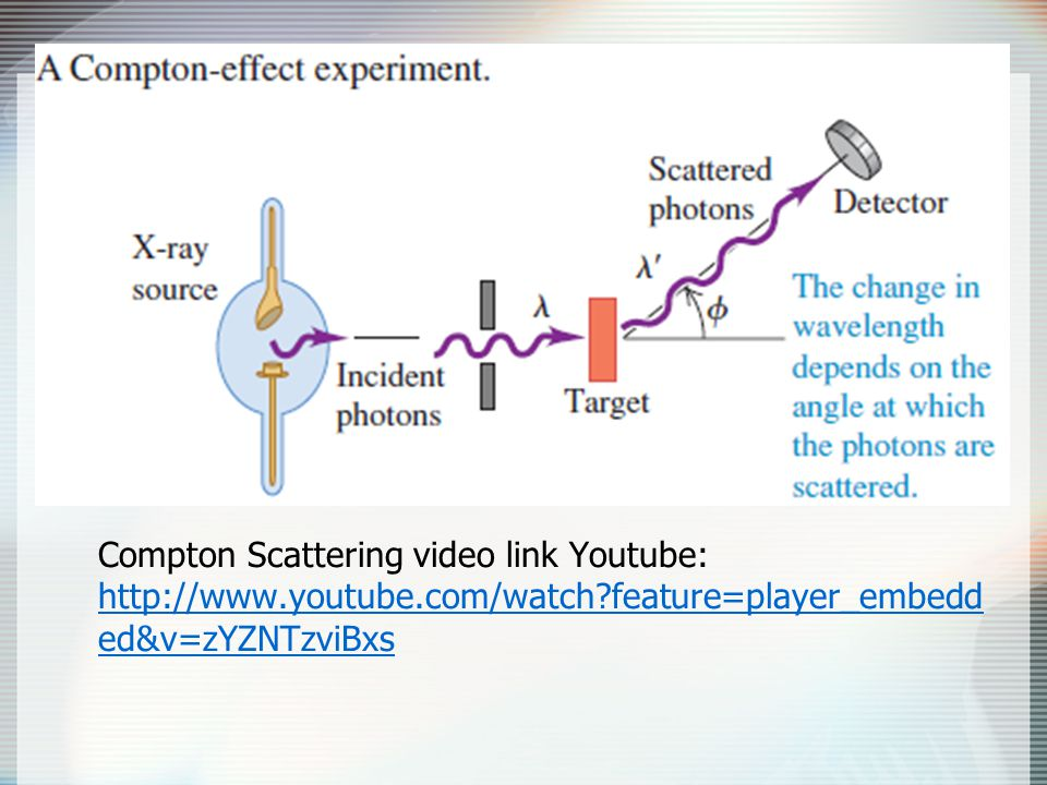 Compton Scattering video link Youtube: http://www. youtube. com/watch