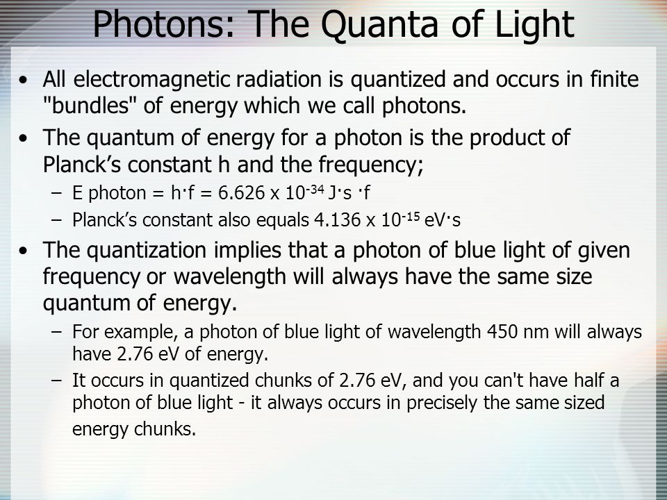 Photons: The Quanta of Light