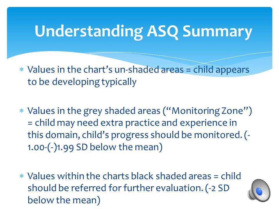 Understanding ASQ Summary