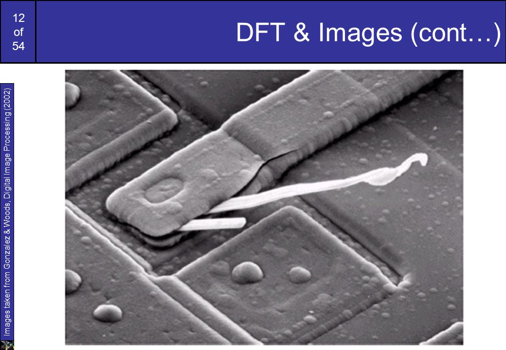 DFT & Images (cont…) Images taken from Gonzalez & Woods, Digital Image Processing (2002)