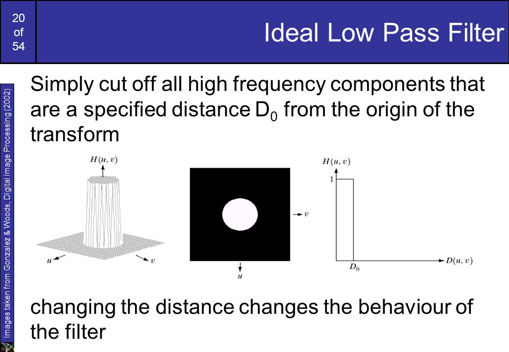 Ideal Low Pass Filter Simply cut off all high frequency components that are a specified distance D0 from the origin of the transform.