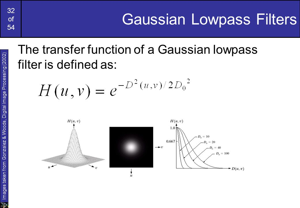 Gaussian Lowpass Filters